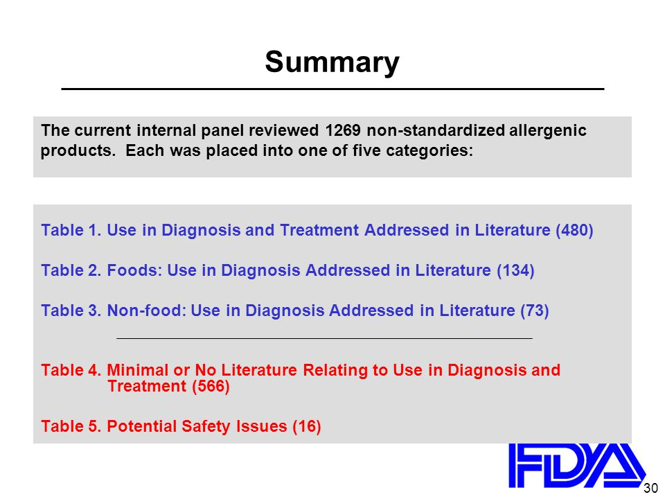 30 Summary The current internal panel reviewed 1269 non-standardized allergenic products. Each was placed into one of five categories: Table 1.Use in
