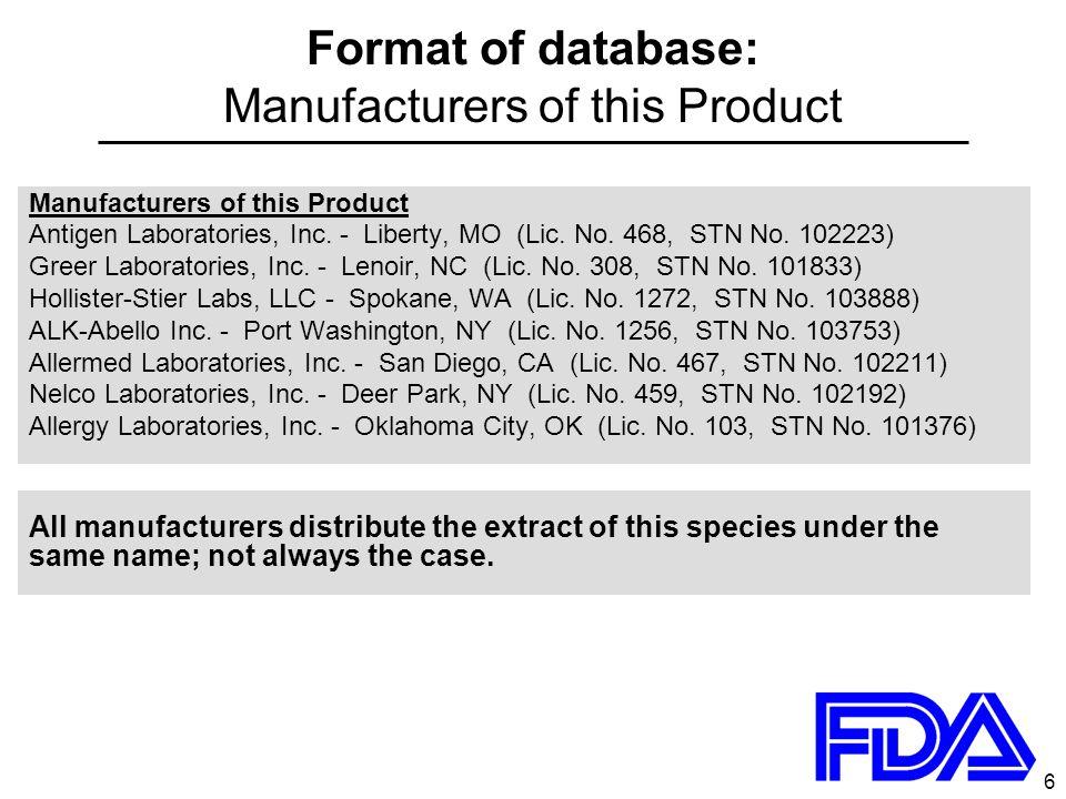 17 Database field: Published Data Published Data A.