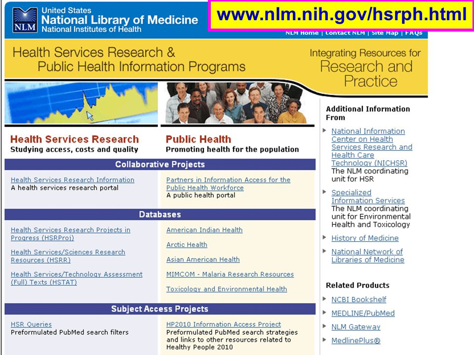 Expand content with help from AcademyHealth, other NIH Institutes and Centers, other government and non-government sources Evaluate and market the site What's next for HSR Info …