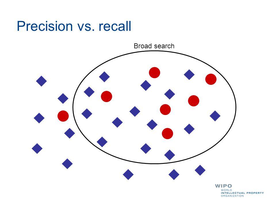 Precision vs. recall Broad search