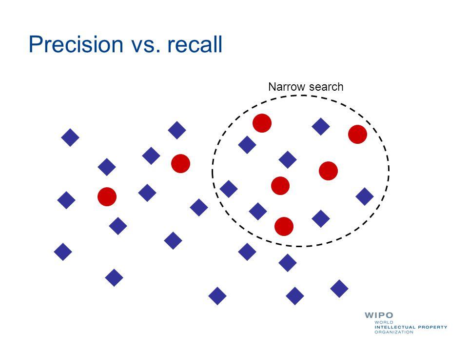 Precision vs. recall Narrow search