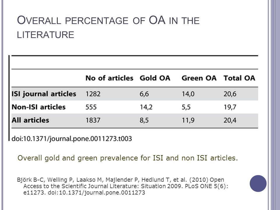O VERALL PERCENTAGE OF OA IN THE LITERATURE Björk B-C, Welling P, Laakso M, Majlender P, Hedlund T, et al. (2010) Open Access to the Scientific Journa