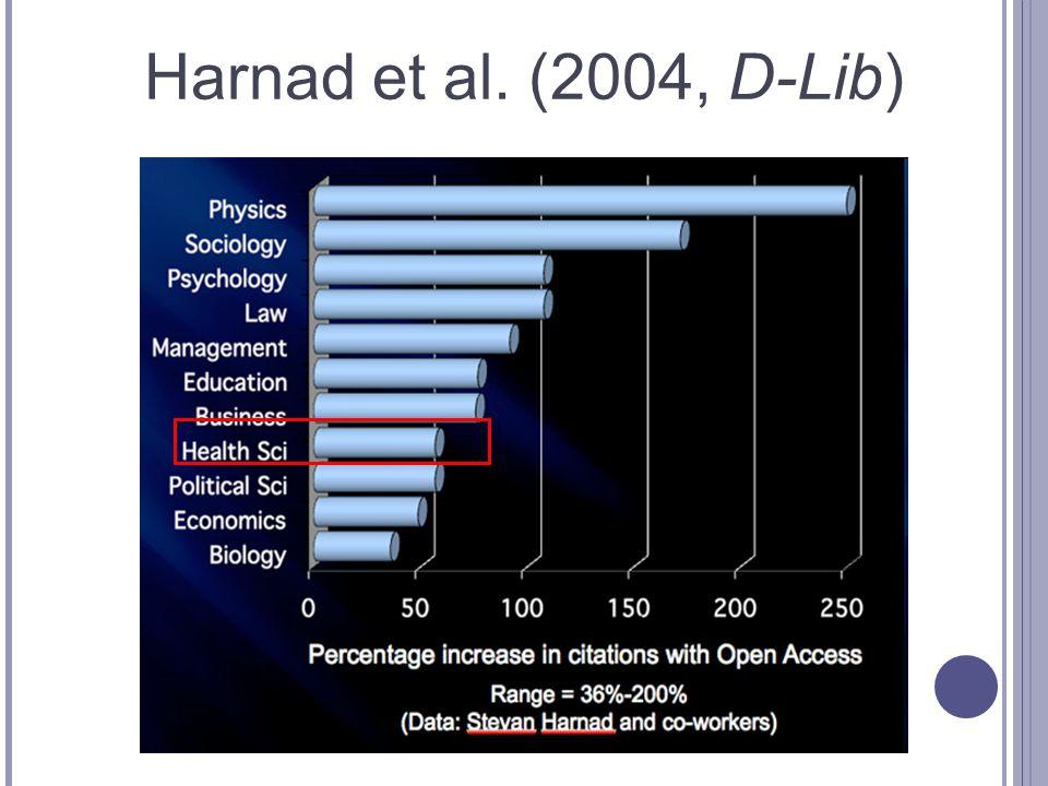 Harnad et al. (2004, D-Lib)