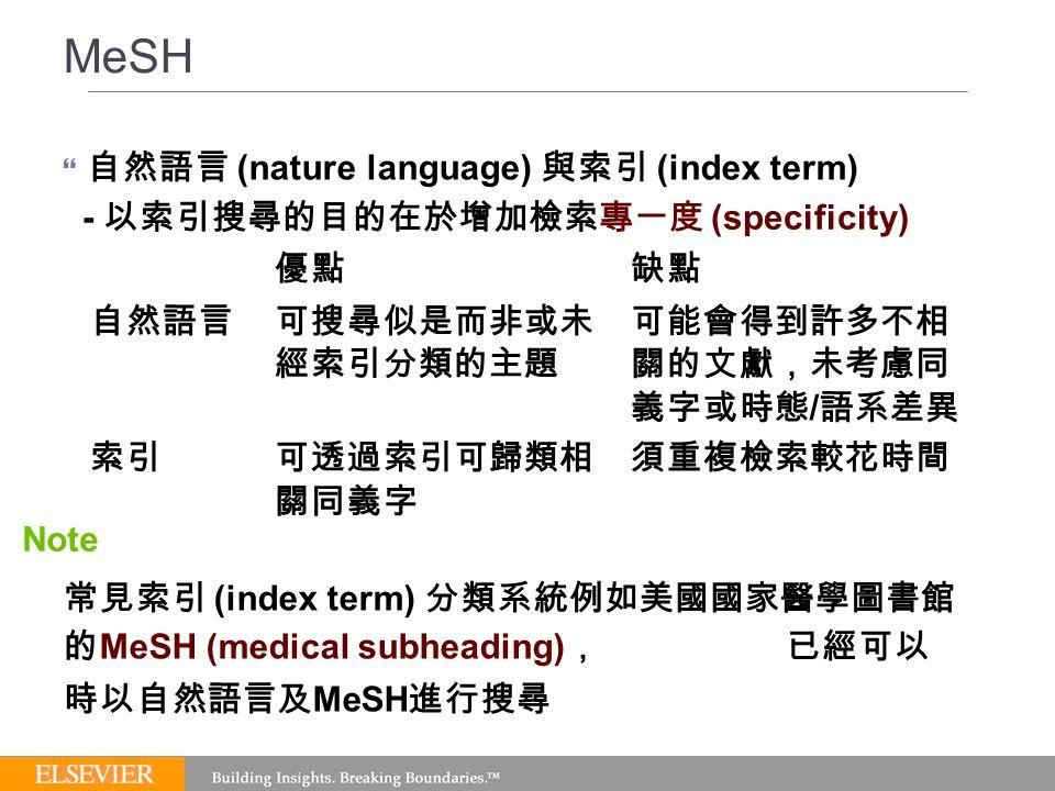 MeSH  自然語言 (nature language) 與索引 (index term) - 以索引搜尋的目的在於增加檢索專一度 (specificity) 優點缺點 自然語言可搜尋似是而非或未可能會得到許多不相 經索引分類的主題關的文獻,未考慮同 義字或時態 / 語系差異 索引可透過索引可歸類相須重複檢索較花時間 關同義字 Note 常見索引 (index term) 分類系統例如美國國家醫學圖書館 的 MeSH (medical subheading) ,已經可以 時以自然語言及 MeSH 進行搜尋
