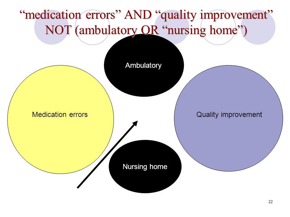 22 Ambulatory Nursing home medication errors AND quality improvement NOT (ambulatory OR nursing home ) Medication errorsQuality improvement