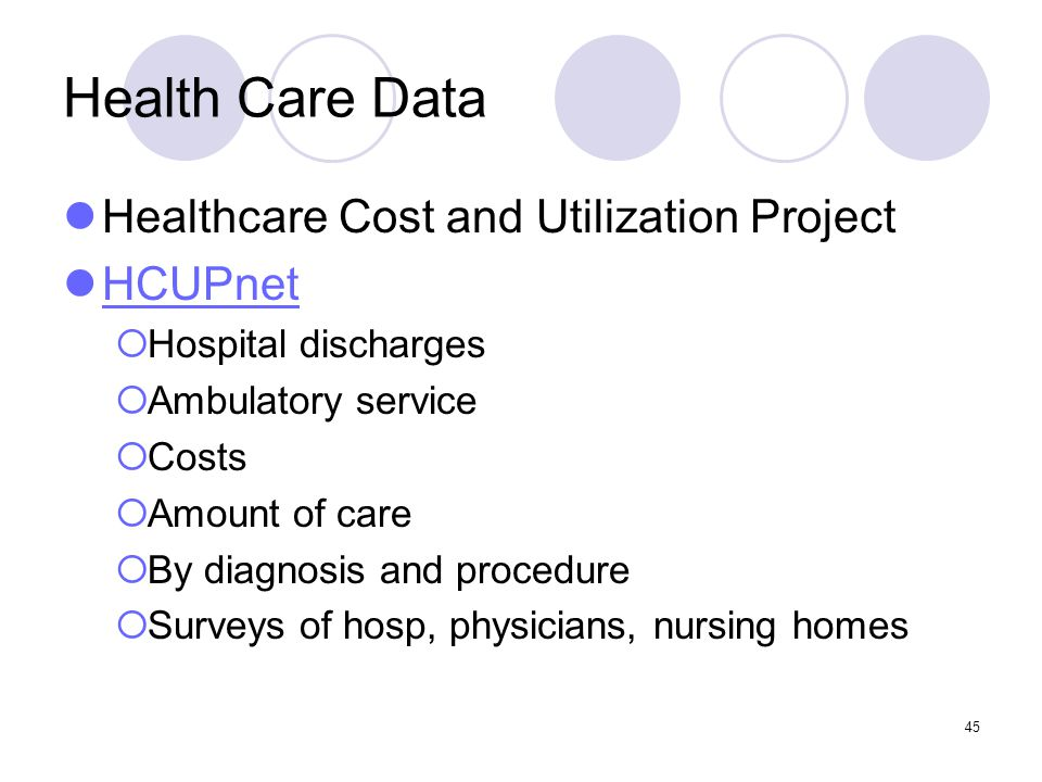 45 Health Care Data Healthcare Cost and Utilization Project HCUPnet  Hospital discharges  Ambulatory service  Costs  Amount of care  By diagnosis and procedure  Surveys of hosp, physicians, nursing homes