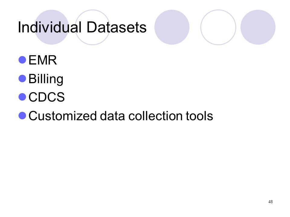 48 Individual Datasets EMR Billing CDCS Customized data collection tools