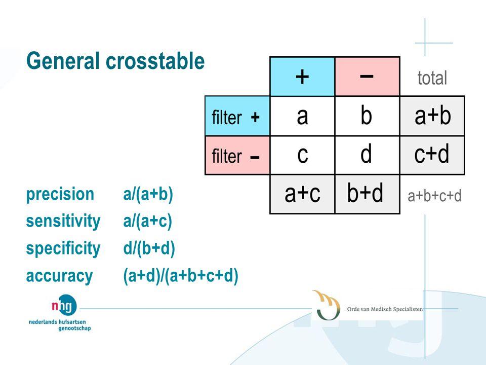 General crosstable precision a/(a+b) sensitivity a/(a+c) specificity d/(b+d) accuracy (a+d)/(a+b+c+d)