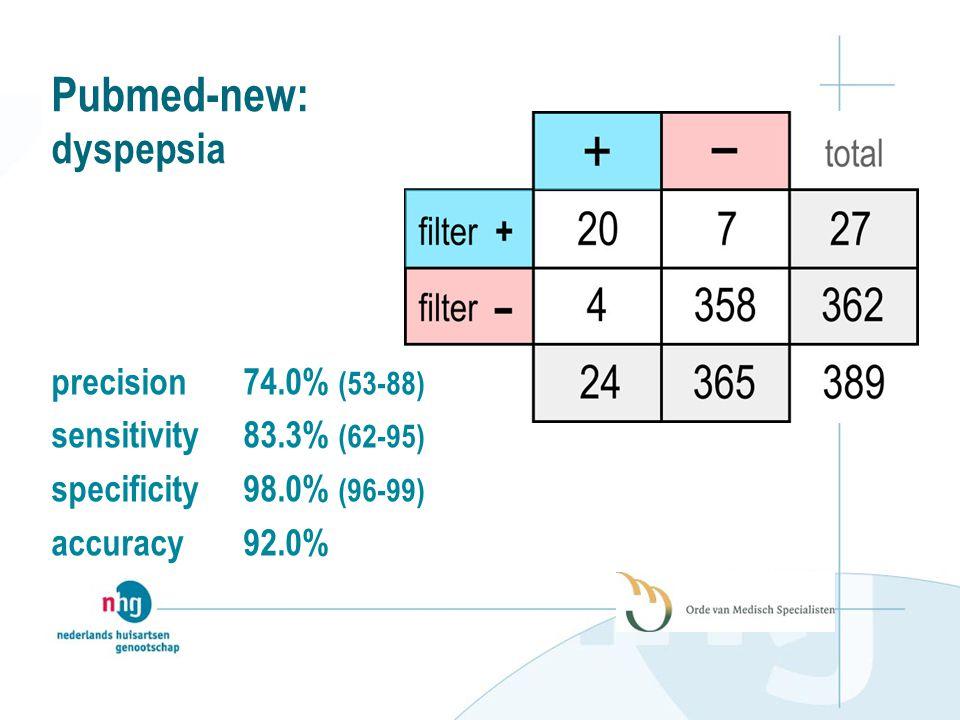 Pubmed-new: dyspepsia precision 74.0% (53-88) sensitivity 83.3% (62-95) specificity 98.0% (96-99) accuracy 92.0%