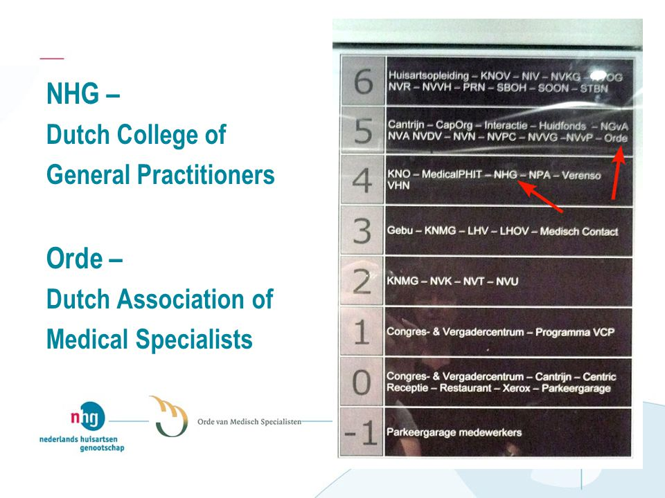 NHG – Dutch College of General Practitioners Orde – Dutch Association of Medical Specialists