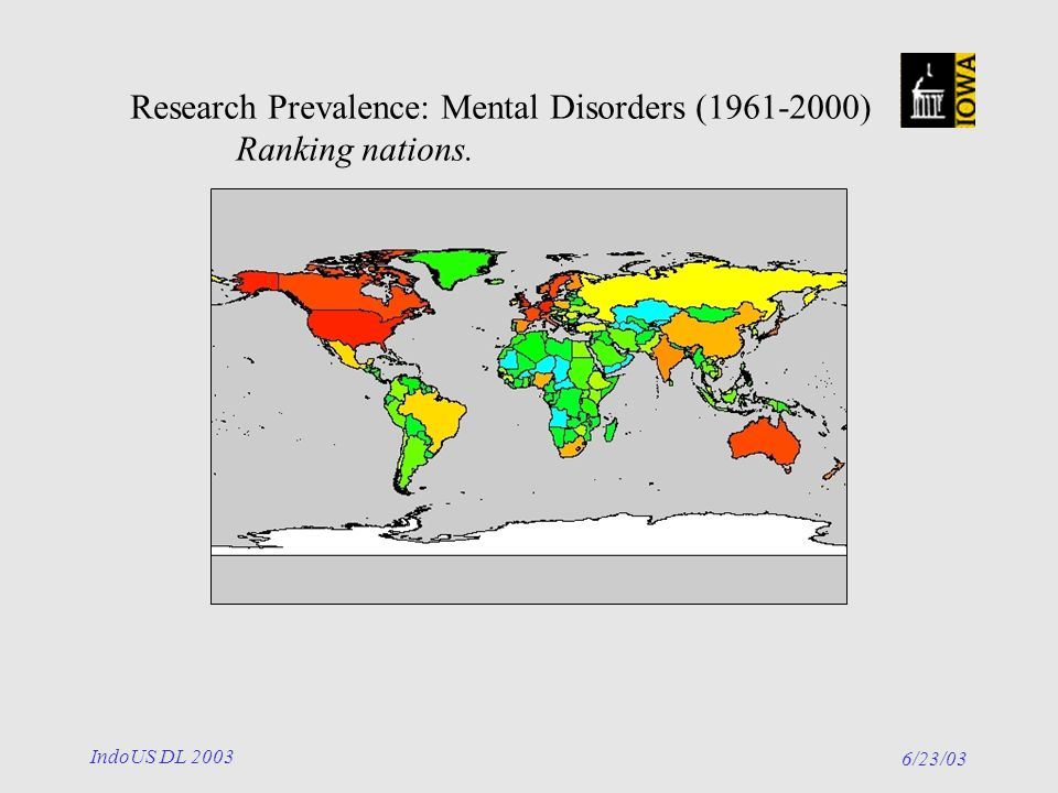 6/23/03 IndoUS DL 2003 Research Prevalence: Mental Disorders (1961-2000) Ranking nations.