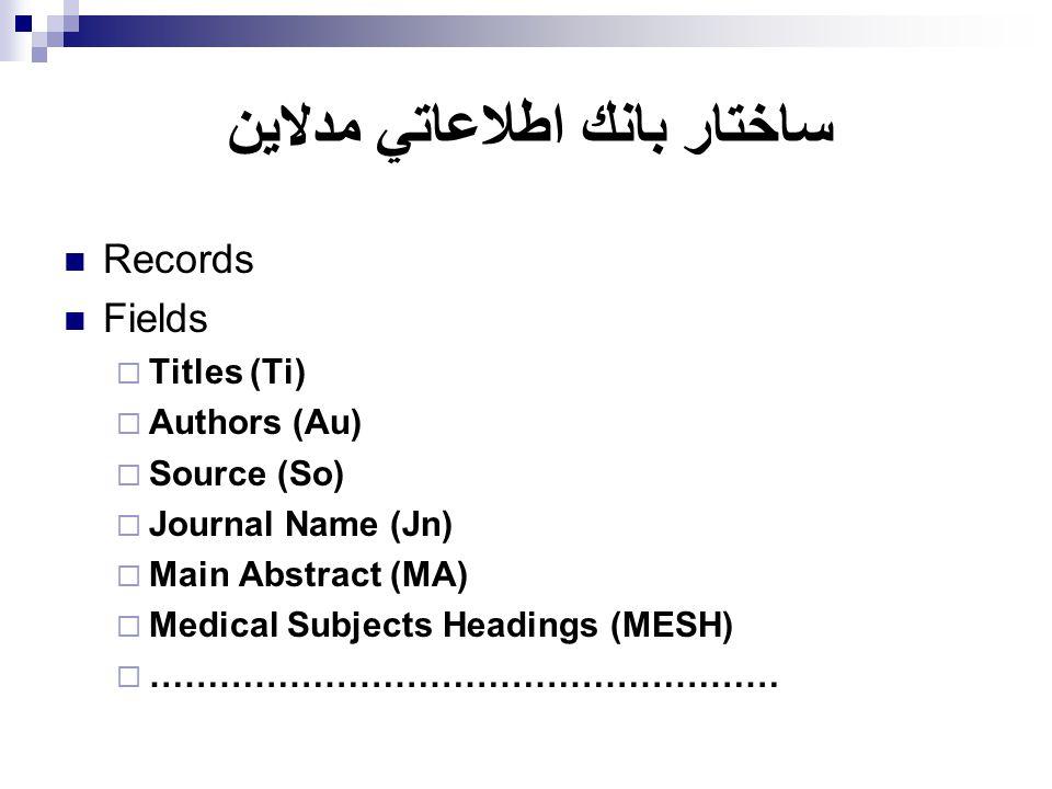 ساختار بانك اطلاعاتي مدلاين Records Fields  Titles (Ti)  Authors (Au)  Source (So)  Journal Name (Jn)  Main Abstract (MA)  Medical Subjects Headings (MESH)  ………………………………………………