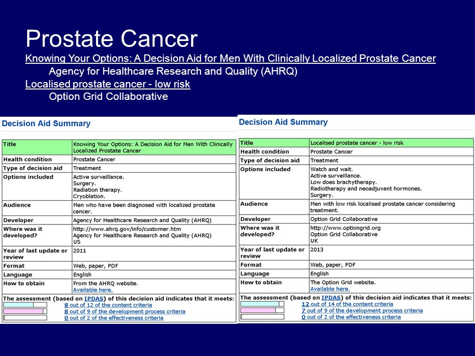 Prostate Cancer Knowing Your Options: A Decision Aid for Men With Clinically Localized Prostate Cancer Agency for Healthcare Research and Quality (AHRQ) Localised prostate cancer - low risk Option Grid Collaborative
