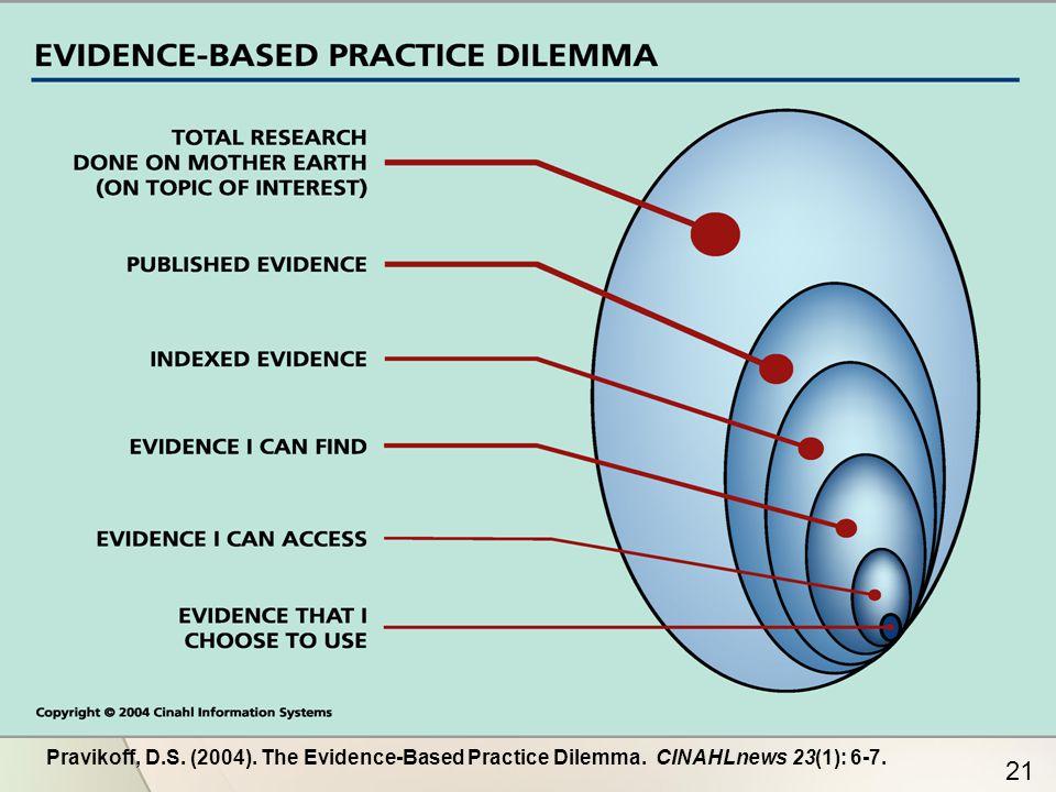 Pravikoff, D.S. (2004). The Evidence-Based Practice Dilemma. CINAHLnews 23(1): 6-7. 21