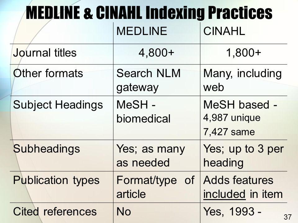 MEDLINE & CINAHL Indexing Practices MEDLINECINAHL Journal titles4,800+1,800+ Other formatsSearch NLM gateway Many, including web Subject HeadingsMeSH