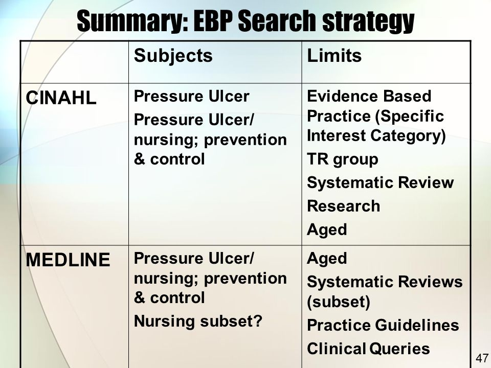 Summary: EBP Search strategy SubjectsLimits CINAHL Pressure Ulcer Pressure Ulcer/ nursing; prevention & control Evidence Based Practice (Specific Interest Category) TR group Systematic Review Research Aged MEDLINE Pressure Ulcer/ nursing; prevention & control Nursing subset.