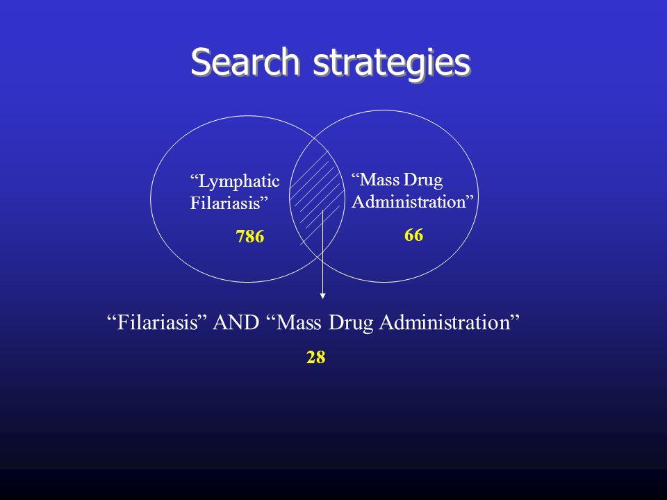 Lymphatic Filariasis 786 Filariasis AND Mass Drug Administration 28 Mass Drug Administration 66 Search strategies