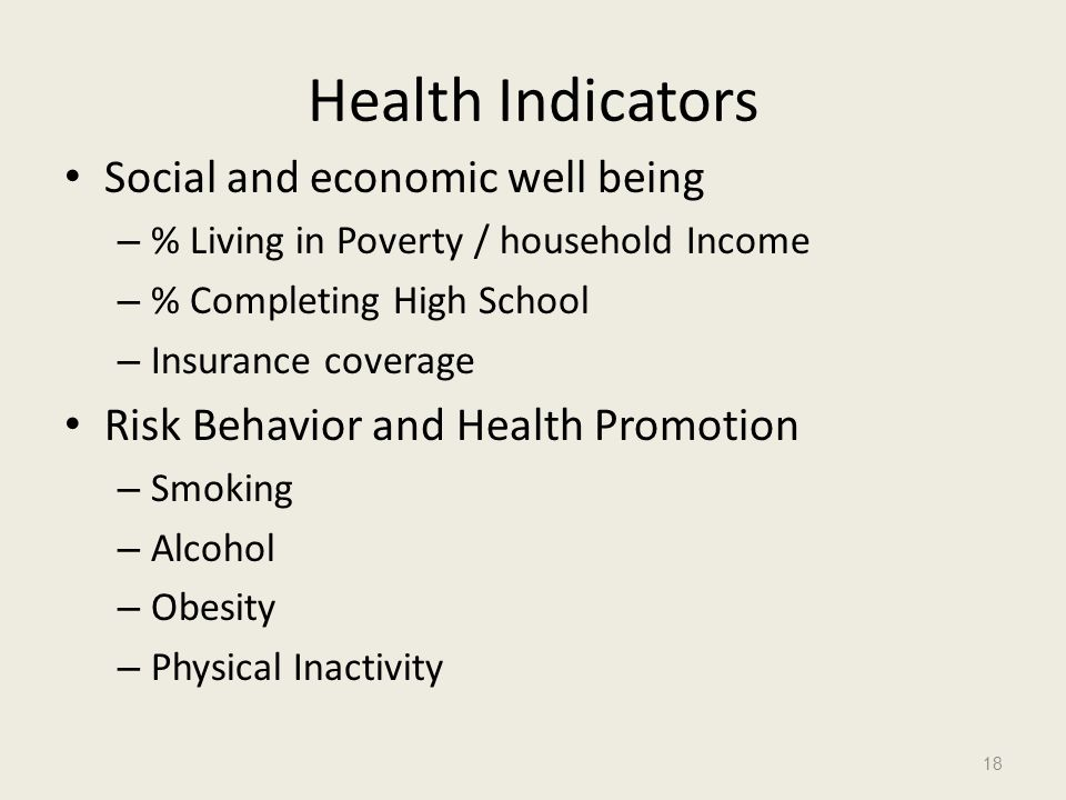 Health Indicators Social and economic well being – % Living in Poverty / household Income – % Completing High School – Insurance coverage Risk Behavio
