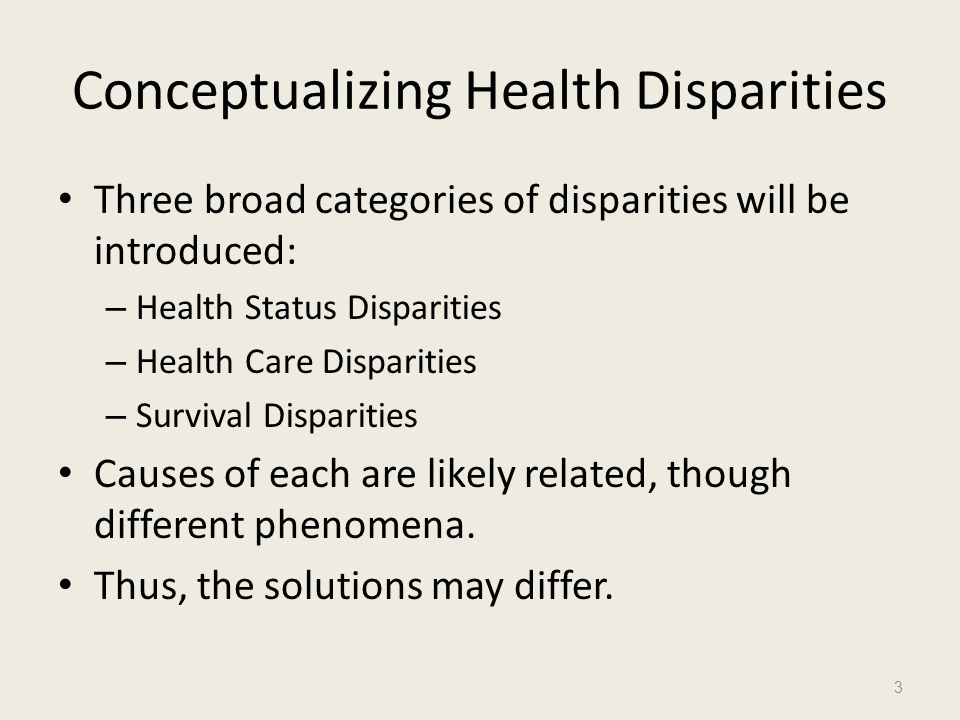 Source: Racial and Ethnic Health Disparities in North Carolina.