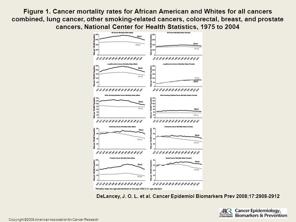 Copyright ©2008 American Association for Cancer Research DeLancey, J. O. L. et al. Cancer Epidemiol Biomarkers Prev 2008;17:2908-2912 Figure 1. Cancer