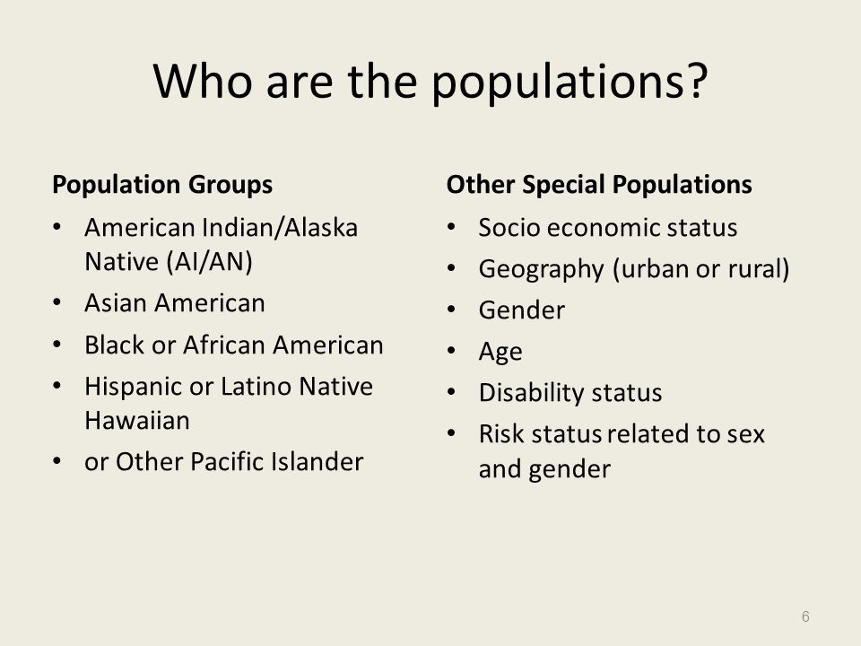 Who are the populations? Population Groups American Indian/Alaska Native (AI/AN) Asian American Black or African American Hispanic or Latino Native Ha