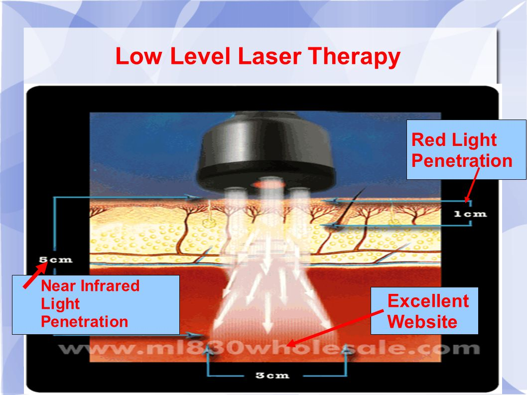 Low Level Laser Therapy Red Light Penetration Near Infrared Light Penetration Excellent Website