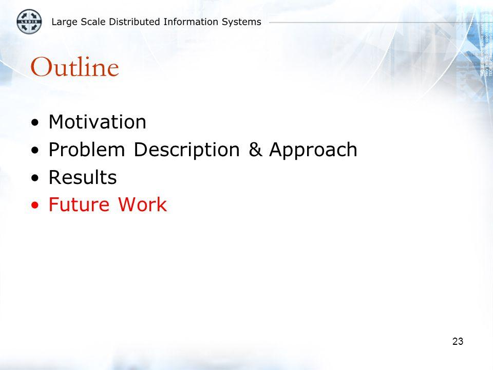 23 Outline Motivation Problem Description & Approach Results Future Work