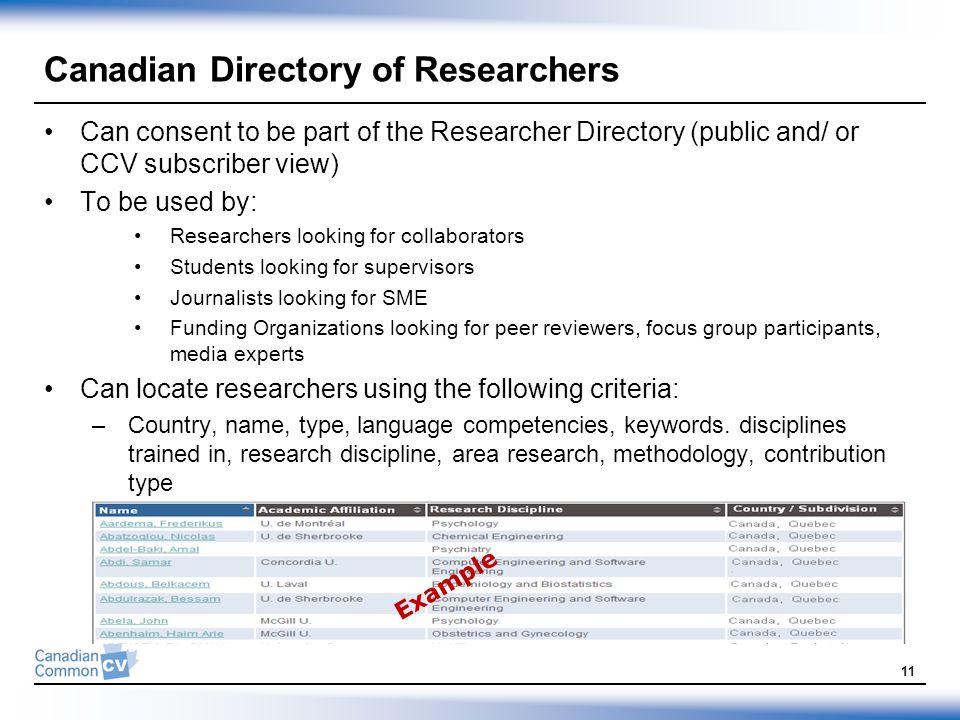 Canadian Directory of Researchers Can consent to be part of the Researcher Directory (public and/ or CCV subscriber view) To be used by: Researchers looking for collaborators Students looking for supervisors Journalists looking for SME Funding Organizations looking for peer reviewers, focus group participants, media experts Can locate researchers using the following criteria: –Country, name, type, language competencies, keywords.