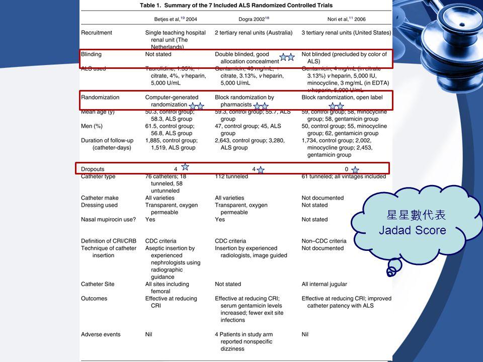 星星數代表 Jadad Score