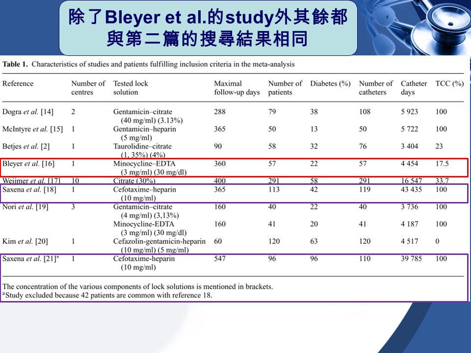 除了 Bleyer et al. 的 study 外其餘都 與第二篇的搜尋結果相同