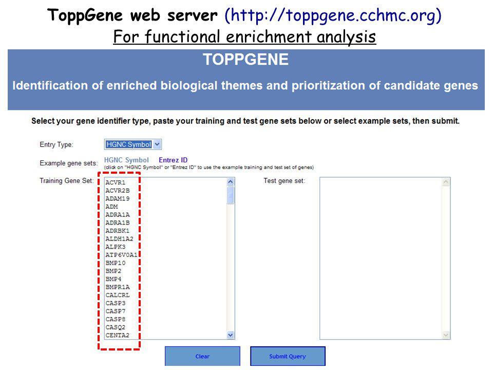 ToppGene web server (http://toppgene.cchmc.org) For functional enrichment analysis