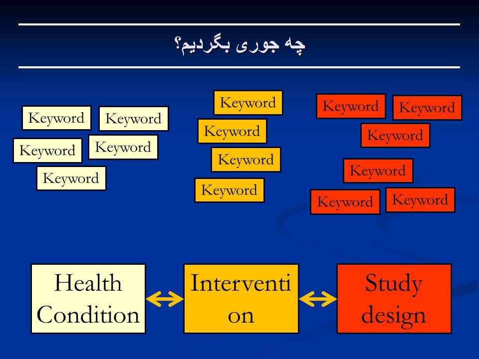 چه جوری بگردیم؟ Interventi on Study design Health Condition Keyword