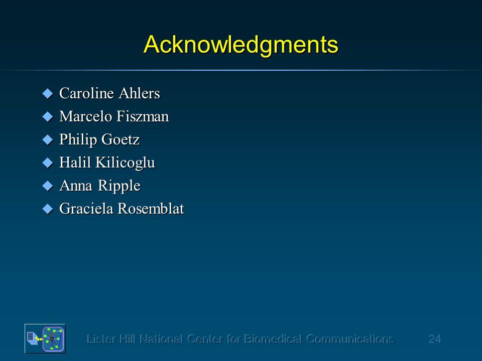 24 Acknowledgments u Caroline Ahlers u Marcelo Fiszman u Philip Goetz u Halil Kilicoglu u Anna Ripple u Graciela Rosemblat