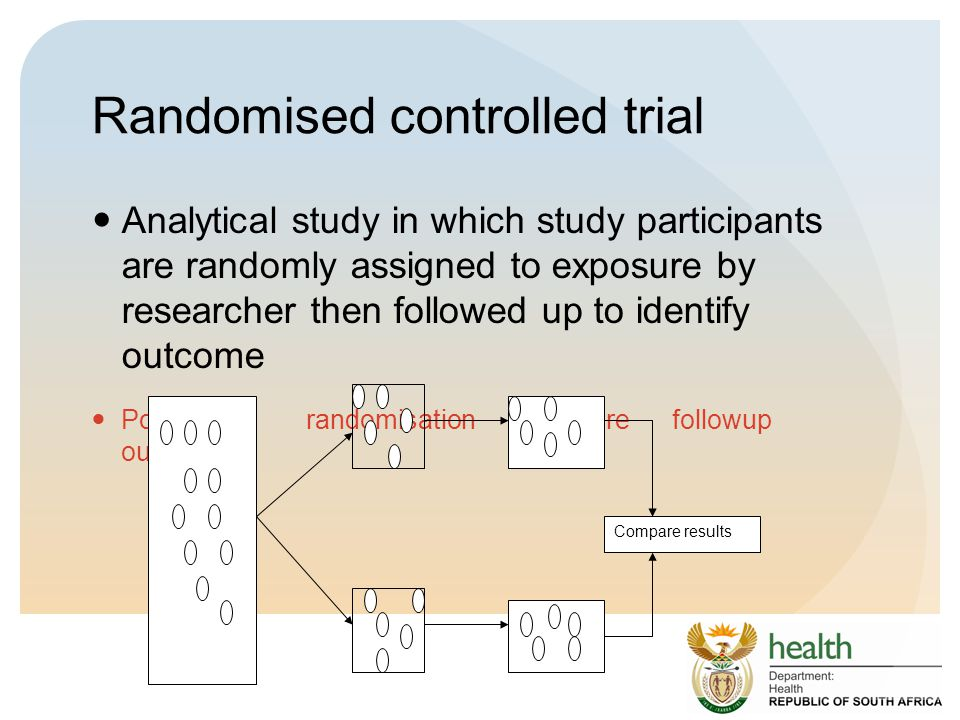 Randomised controlled trial Analytical study in which study participants are randomly assigned to exposure by researcher then followed up to identify outcome Population randomisation exposure followup outcome Compare results
