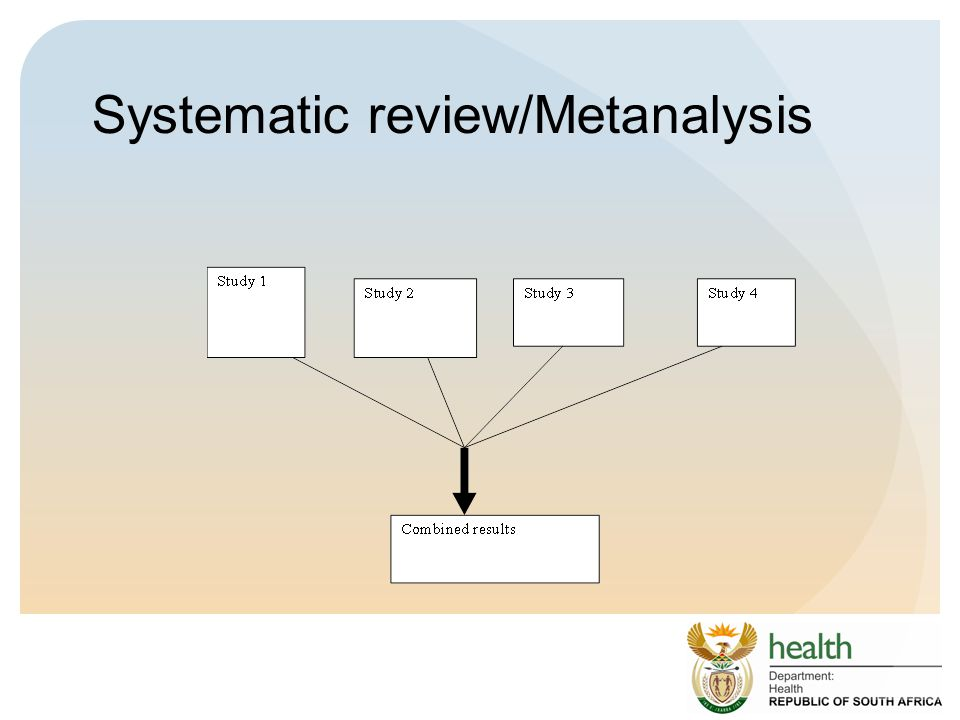 Systematic review/Metanalysis