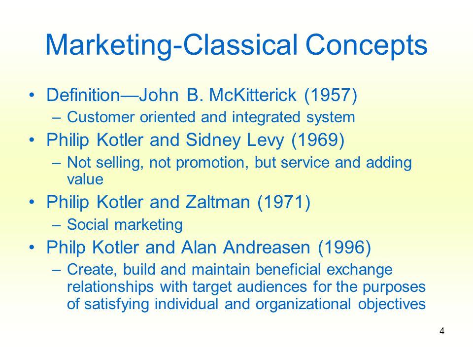 5 Marketing-Fundamental Principles Theodore Levitt (1960) –Marketing Myopia –Distinguish selling from marketing –Product oriented or customer oriented E.