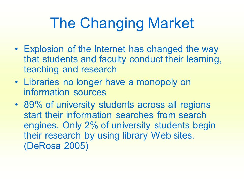 The Changing Market Explosion of the Internet has changed the way that students and faculty conduct their learning, teaching and research Libraries no longer have a monopoly on information sources 89% of university students across all regions start their information searches from search engines.