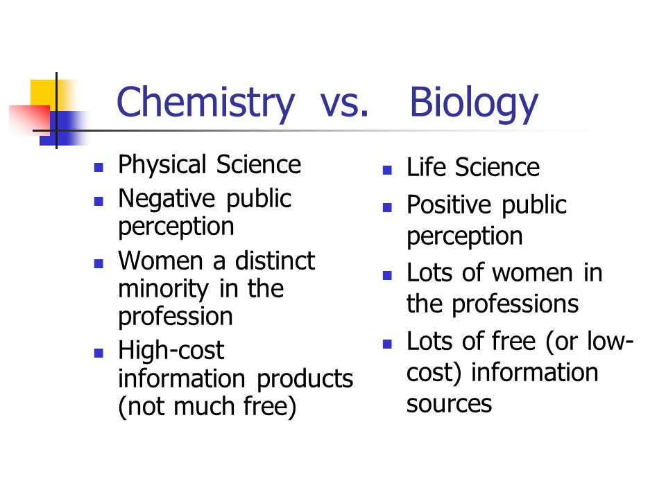 Convergence of Chemistry and Biology Biochemistry/MolecularBiology