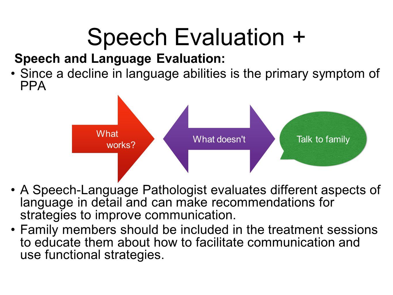 Speech Evaluation + Speech and Language Evaluation: Since a decline in language abilities is the primary symptom of PPA A Speech-Language Pathologist evaluates different aspects of language in detail and can make recommendations for strategies to improve communication.