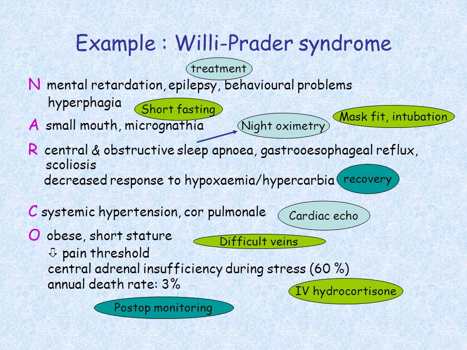 Example : Willi-Prader syndrome N mental retardation, epilepsy, behavioural problems hyperphagia A small mouth, micrognathia R central & obstructive s
