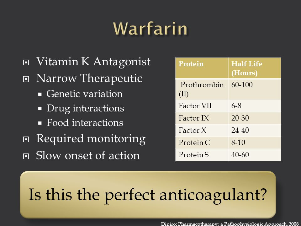  Vitamin K Antagonist  Narrow Therapeutic  Genetic variation  Drug interactions  Food interactions  Required monitoring  Slow onset of action ProteinHalf Life (Hours) Prothrombin (II) 60-100 Factor VII6-8 Factor IX20-30 Factor X24-40 Protein C8-10 Protein S40-60 Is this the perfect anticoagulant.