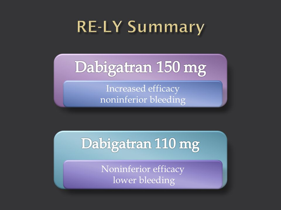 Increased efficacy noninferior bleeding Noninferior efficacy lower bleeding