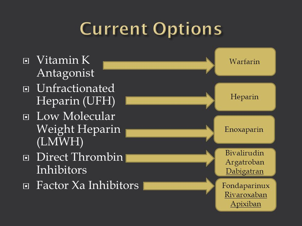  Vitamin K Antagonist  Unfractionated Heparin (UFH)  Low Molecular Weight Heparin (LMWH)  Direct Thrombin Inhibitors  Factor Xa Inhibitors Warfarin Heparin Enoxaparin Bivalirudin Argatroban Dabigatran Fondaparinux Rivaroxaban Apixiban