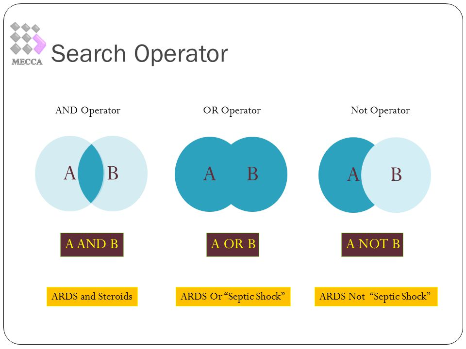 Search Operator AB AB AB AND OperatorOR OperatorNot Operator A AND BA OR BA NOT B ARDS and SteroidsARDS Or Septic Shock ARDS Not Septic Shock