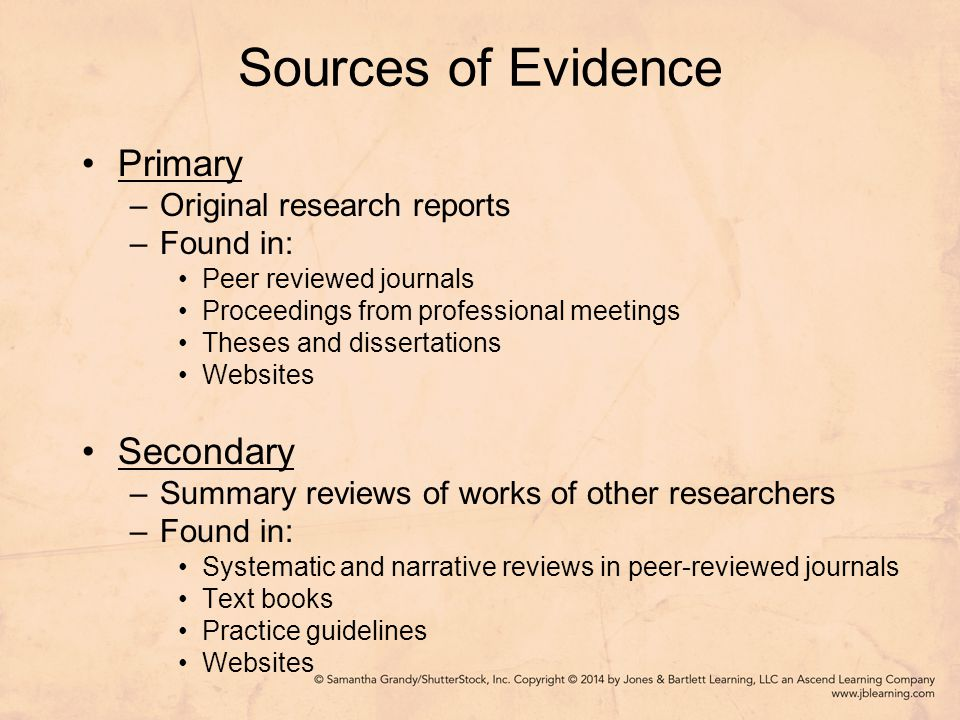 Sources of Evidence Primary –Original research reports –Found in: Peer reviewed journals Proceedings from professional meetings Theses and dissertations Websites Secondary –Summary reviews of works of other researchers –Found in: Systematic and narrative reviews in peer-reviewed journals Text books Practice guidelines Websites