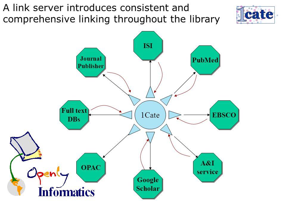 Full text DBs Full text DBs EBSCO Google Scholar Google Scholar ISI OPAC A&I service A&I service Journal Publisher Journal Publisher PubMed A link ser