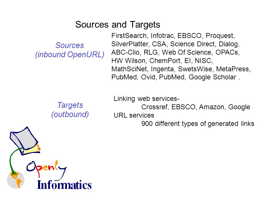 Sources and Targets FirstSearch, Infotrac, EBSCO, Proquest, SilverPlatter, CSA, Science Direct, Dialog, ABC-Clio, RLG, Web Of Science, OPACs, HW Wilso
