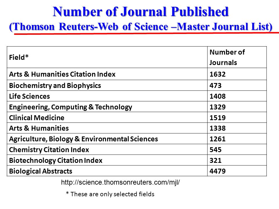 Field* Number of Journals Arts & Humanities Citation Index1632 Biochemistry and Biophysics473 Life Sciences1408 Engineering, Computing & Technology1329 Clinical Medicine1519 Arts & Humanities1338 Agriculture, Biology & Environmental Sciences1261 Chemistry Citation Index545 Biotechnology Citation Index321 Biological Abstracts4479 http://science.thomsonreuters.com/mjl/ Number of Journal Published (Thomson Reuters-Web of Science –Master Journal List) * These are only selected fields