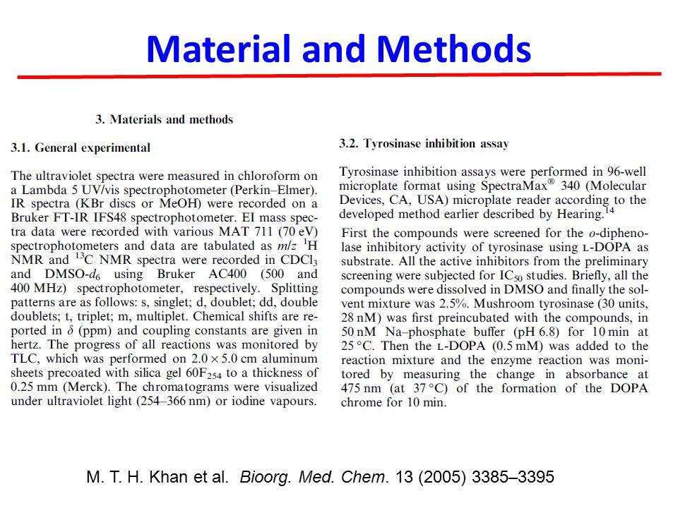 Material and Methods M. T. H. Khan et al. Bioorg. Med. Chem. 13 (2005) 3385–3395