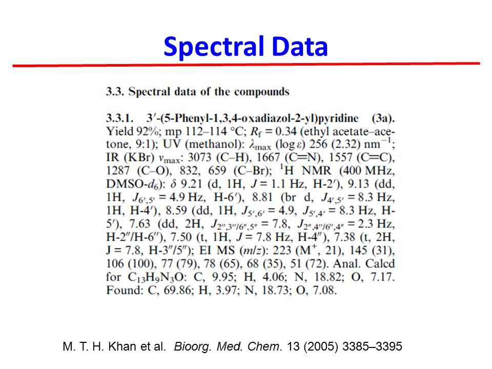 Spectral Data M. T. H. Khan et al. Bioorg. Med. Chem. 13 (2005) 3385–3395